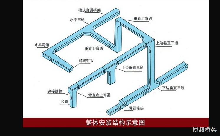 梯式镀锌梯形T型电缆镀锌桥架走线布线线槽喷塑不锈钢热浸锌